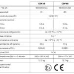 Dometic CDF36.4