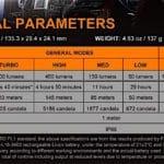 linterna-pivotante-wt25r-recargable-con-cable-magnetico-y-1000-lumenes
